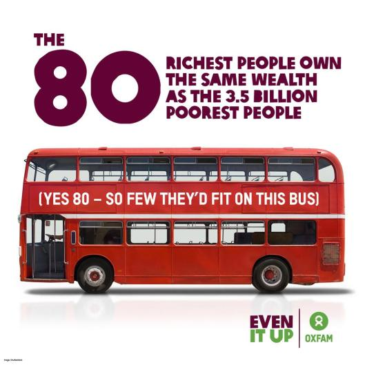 Inequality poster by Oxfam